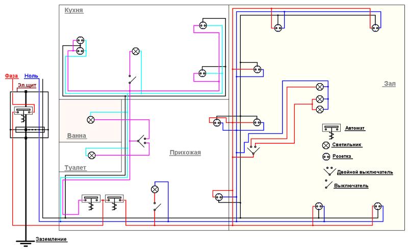 Составляем схему электропроводки