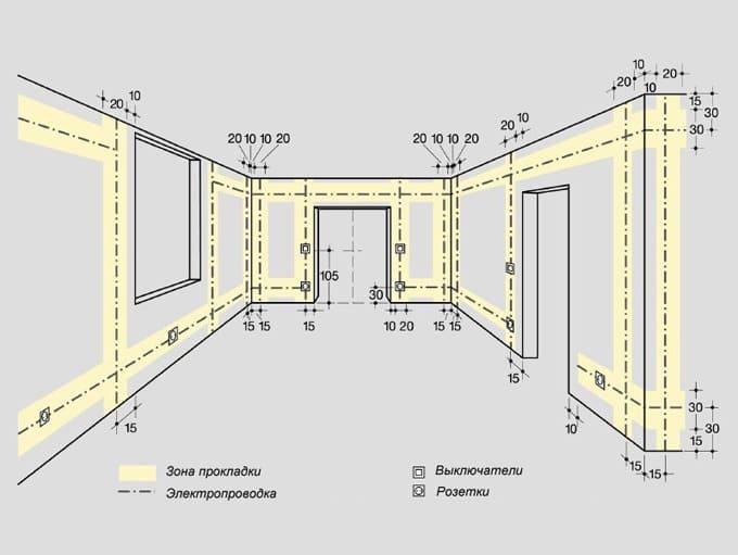 как правильно составлять схему электропроводки
